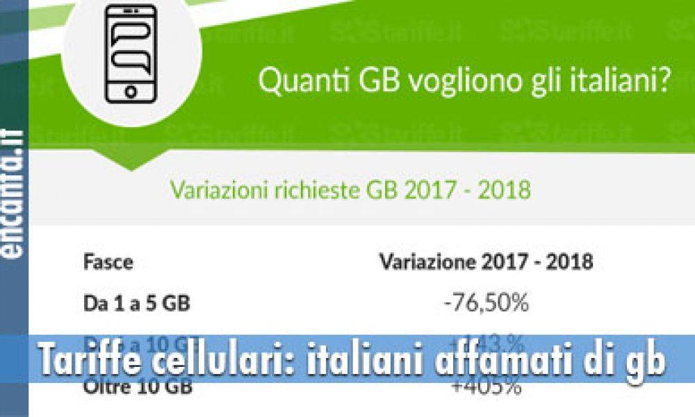Tariffe cellulari: italiani sempre più affamati di gb. Essere iperconnessi ormai costa meno