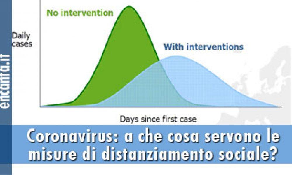 Coronavirus: A che cosa servono le misure di distanziamento sociale?