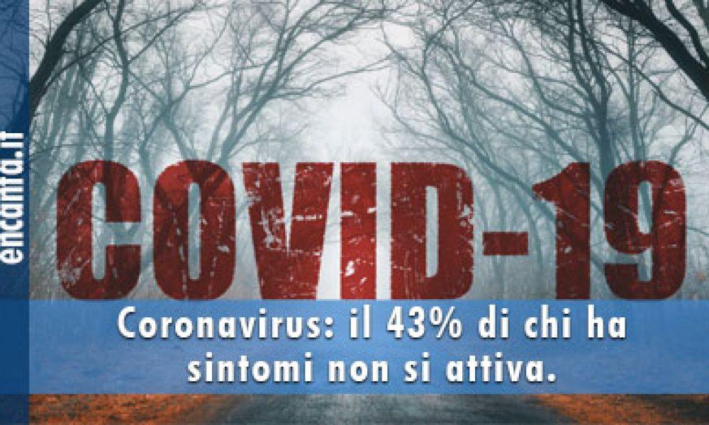 Coronavirus: il 43% di chi ha sintomi non si attiva. Quasi 500 euro la perdita economica per famiglia