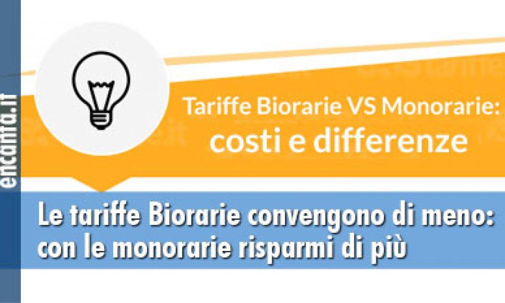 Le tariffe Biorarie convengono di meno: con le monorarie risparmi di più